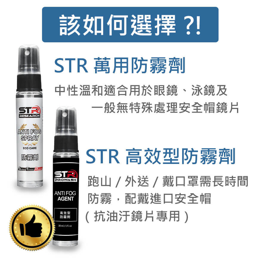 【專業無敵2件組】STR-PROWASH強力撥水劑+6倍高效型防霧劑~抗雨防霧一次搞定~安全帽鏡片/汽機車擋風玻璃後照鏡